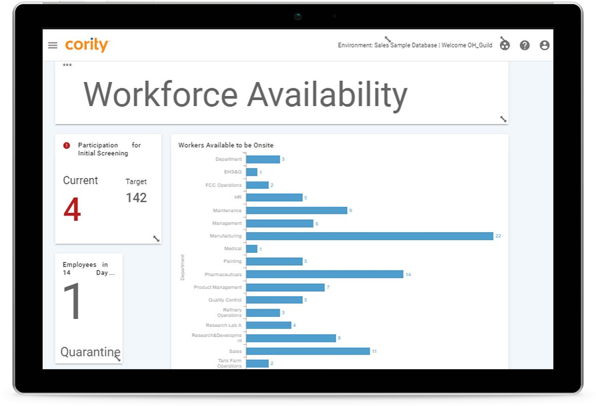 Cority-Workforce-Availability
