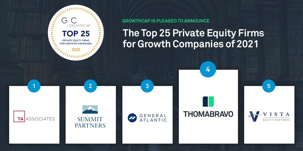 GrowthCap Top 25