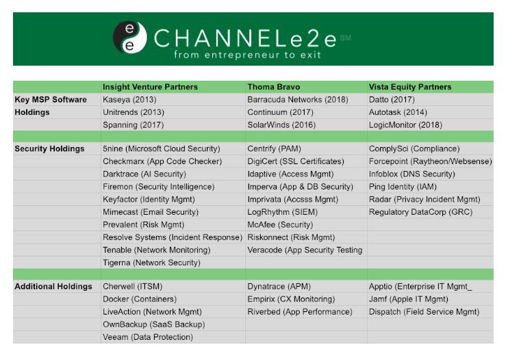 ChannelE2E-private-equity-msps